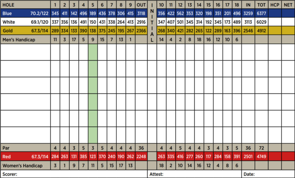 Hawk_Meadows_Golf_Score_Card_2020